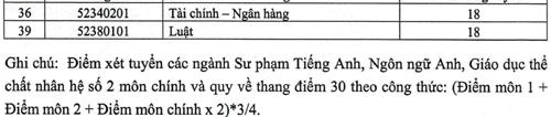 dai-hoc-dong-nai-quy-nhon-cong-bo-diem-chun-7