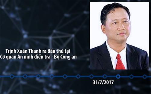 Quan lộ 'trải thảm' của ông Trịnh Xuân Thanh
