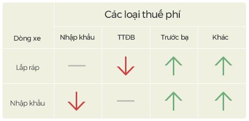 gia-oto-nam-2018-noi-thap-thom-cua-nguoi-viet-3