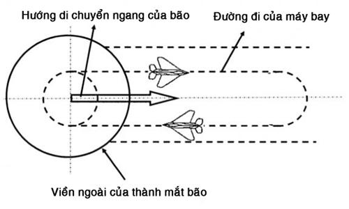 nhung-y-tuong-diet-bao-tao-bao-cua-con-nguoi-1