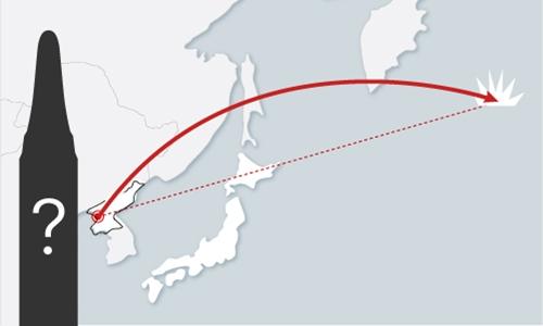 Đường bay 3.700 km của tên lửa Triều Tiên phóng qua Nhật Bản (bấm vào hình để xem chi tiết). Đồ họa: Việt Chung.