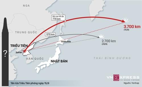 Đường bay 3.700 km của tên lửa Triều Tiên phóng qua Nhật. (Ấn vào hình để xem chi tiết). Đồ họa: Việt Chung.