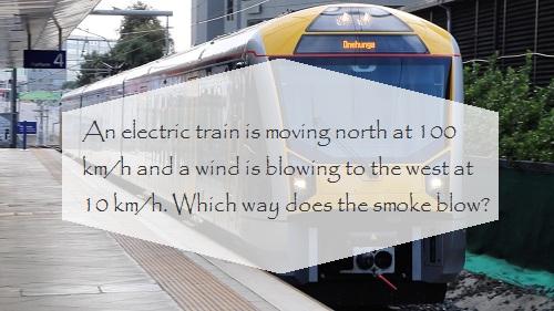 Một tàu điện đang di chuyển về phía Bắc với vận tốc 100 km/h, gió thổi phía Tây