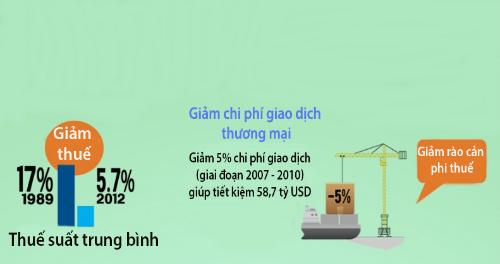 apec-noi-khoi-xuong-y-tuong-cho-chau-a-thai-binh-duong-1