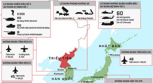my-se-chiu-thuong-vong-lon-neu-dua-quan-vao-trieu-tien-1