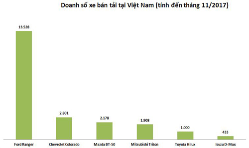 xe-my-ap-dao-thi-truong-ban-tai-viet-nam