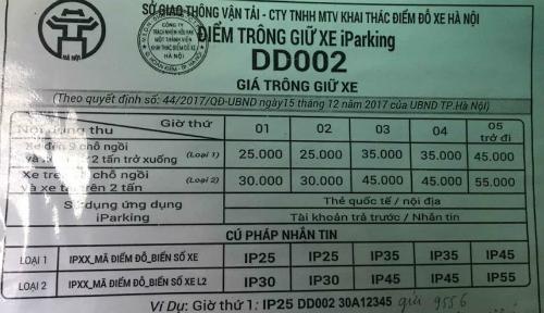 Tài xế ôtô ở Hà Nội sốc vì mức phí hơn 345.000 đồng một ngày gửi xe