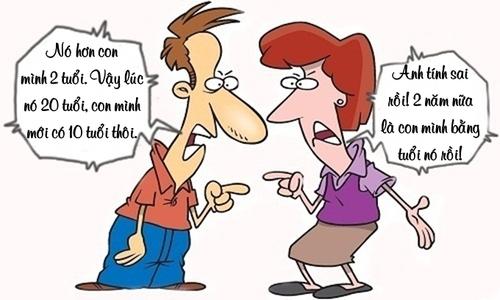Cách tính tuổi thông minh -