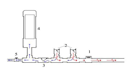Cấu tạo bơm tự áp: 1 - Van khóa, 2 - Cụm van xả kép một chiều, 3 - Van áp suất, 4 - Bình áp suất, 5 - Van, vòi dẫn nước lên cao. Ảnh: NVCC