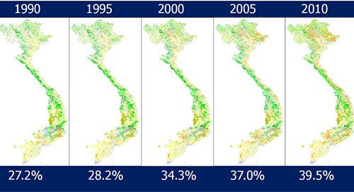 Bản đồ hiện trạng rừng Việt nam từ 1990-2010