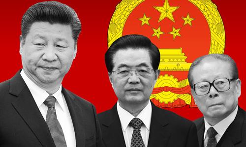 36 năm giới hạn nhiệm kỳ chủ tịch của Trung Quốc