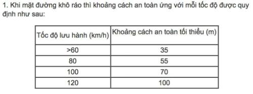 Quãng đường để xe khách phanh gấp - bao nhiêu là đủ?