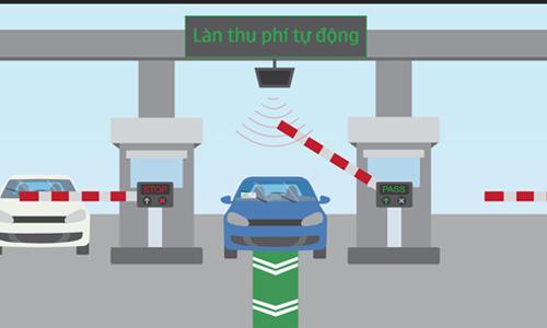 2,8 triệu ôtô sẽ dán thẻ trả phí không dừng như thế nào?