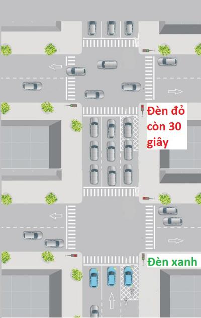 Tài xế Việt sẽ làm gì khi thấy ngã tư phía trước tắc đường?