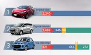 10 ôtô được ưa chuộng nhất tháng 3 tại Việt Nam