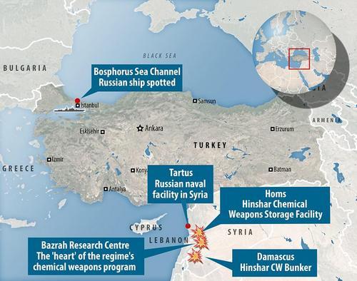 Các tàu vượt qua eo biển Bosphorus để tới Tartus. Đồ họa: Guardian.