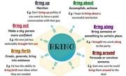 Trắc nghiệm cụm động từ đi với 'bring'