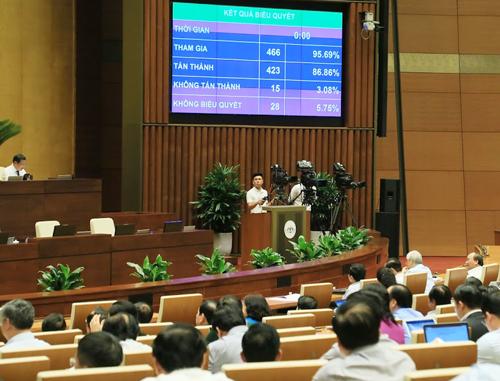Đại biểu Quốc hội nói về Luật An Ninh Mạng