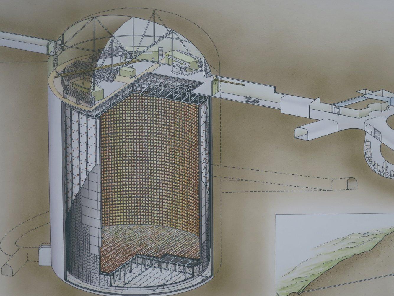 Cỗ máy dò hạt ma ở độ sâu 1.000 mét dưới lòng đất