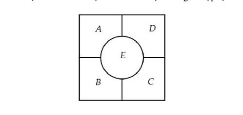 Đáp án bài toán đếm số đường đi qua 5 ô