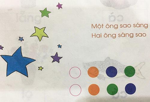 Sách Tiếng Việt lớp 1 Công nghệ giáo dục dùng các hình vuông, tam giác, tròn... để đếm tiếng trong chuỗi lời nói.
