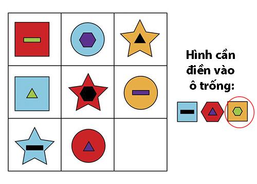 Thể dục trí não cuối tuần với những câu đố logic 2