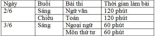 Lịch thi dự kiến vào lớp 10 của Hà Nội năm học 2019-2020.