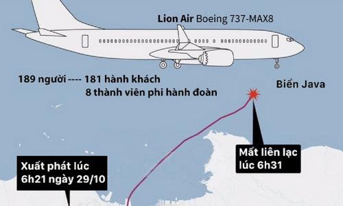 Hành trình của máy bay Indonesia trước khi lao xuống biển. Bấm vào ảnh để xem đầy đủ.