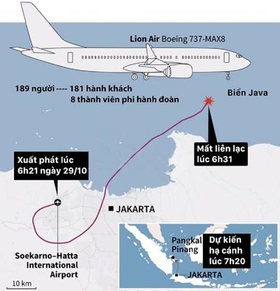 Hành trình của máy bay Indonesia trước khi lao xuống biển (Click vào hình để xem chi tiết). Đồ họa: AFP.