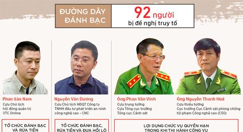 Đế chế đánh bạc trực tuyến của hai đại gia nghìn tỷ. Đồ hoạ: Việt Chung - Bá Đô