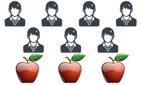 Nghìn người không chia đều 3 quả táo cho 7 người, còn bạn? -