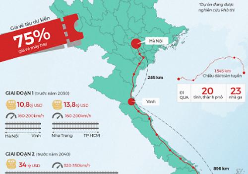 Hai giai đoạn dự kiến đầu tư của đường sắt tốc độ cao. Đồ họa: Tiến Thành - Đoàn Loan