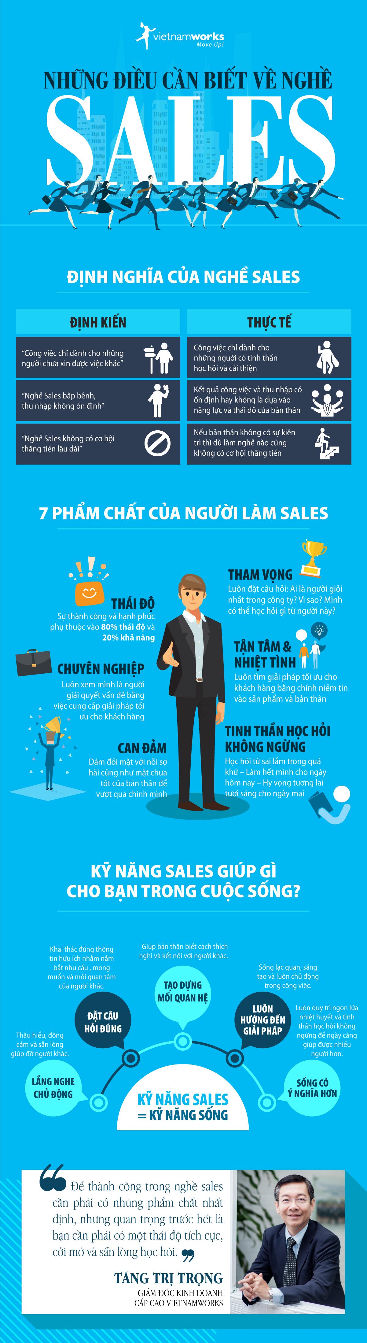Những điều cần biết về nghề sales