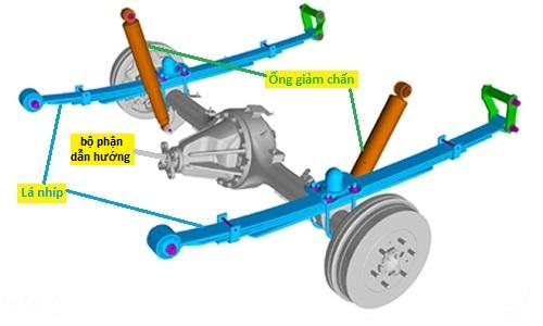 Cấu tạo hệ thống treo trên Ford Transit.
