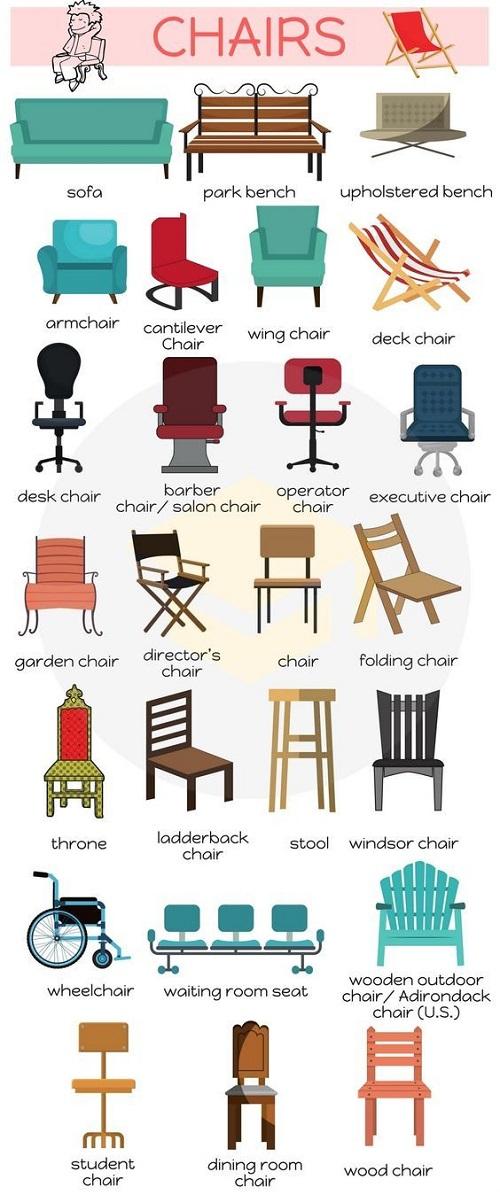 Tên các loại ghế trong tiếng Anh