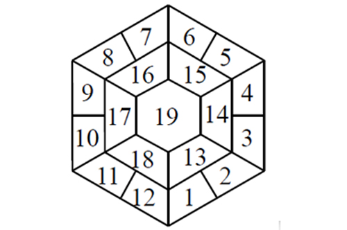 Thách thức từ bài toán tô 4 màu của kỳ thi BIMC 2018
