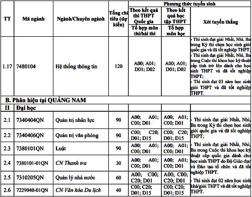 Nhiều đại học ở Hà Nội công bố phương án tuyển sinh năm 2019 - 2