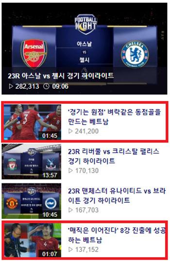 Video điểm lại diễn biến trận Việt Nam và Jordan tối ngày 20/1 lọt top tìm kiếm trên Naver Sports. Ảnh chụp màn hình.