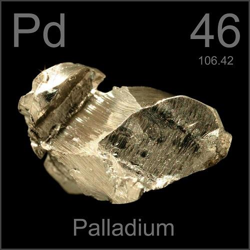 Trongbảng nguyên tố hóa học, Palladium có tên viết tắt là PD, đứng thứ46 và có khối lượng nguyên tử là 106,42u.