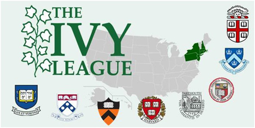 Hệ thống 8 trường Ivy League