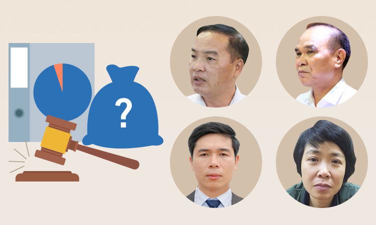 4 tháng điều tra đại án MobiFone mua AVG. Đồ hoạ: Việt Chung-Bá Đô
