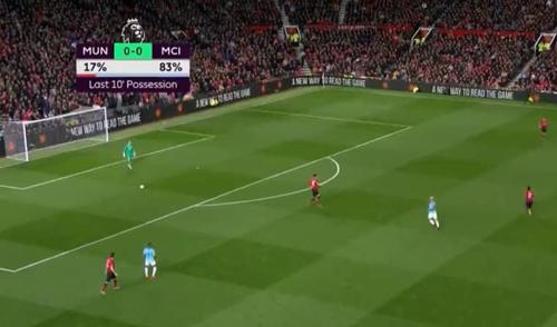 Hàng phòng ngự trình độ Havard của MU đã không cho Man City cơ hội ghi bàn.