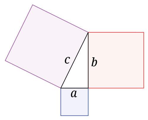 Năm câu đố về nhà toán học Hy Lạp nổi tiếng