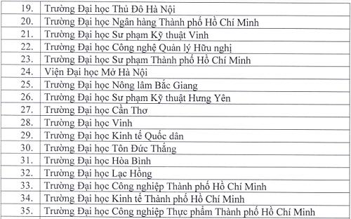 Thêm bốn trường được cấp chứng chỉ ngoại ngữ theo khung 6 bậc - 1