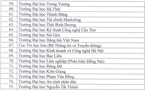 Thêm bốn trường được cấp chứng chỉ ngoại ngữ theo khung 6 bậc - 3