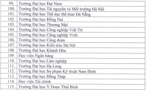 Thêm bốn trường được cấp chứng chỉ ngoại ngữ theo khung 6 bậc - 5