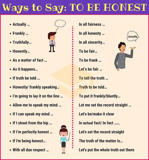 Những cách diễn đạt thay thế 'to be honest'