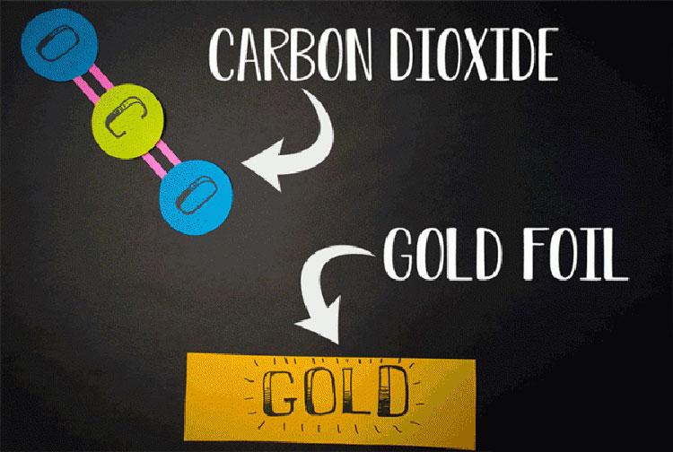 Sơ đồ mô tả cách carbon dioxide chuyển đổi thành oxy phân tử bên trong một lò phản ứng.