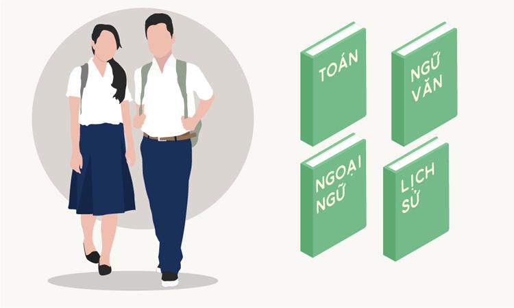 Phương thức xét tuyển vào lớp 10 công lập Hà Nội. Đồ họa: Việt Chung