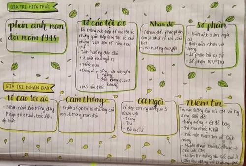 Nữ sinh gây bão vì biến vở học Văn thành tranh vẽ sống động  - 3